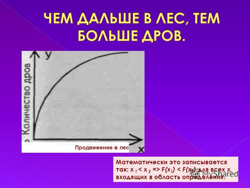 Продвижение в лес Математически это записывается так: х 1 F(x 1 ) < F(x 2 ) для всех х, входящих в область определения.