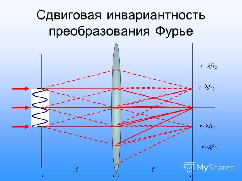 Сдвиговая инвариантность преобразования Фурье ff r= fv r= fv 2