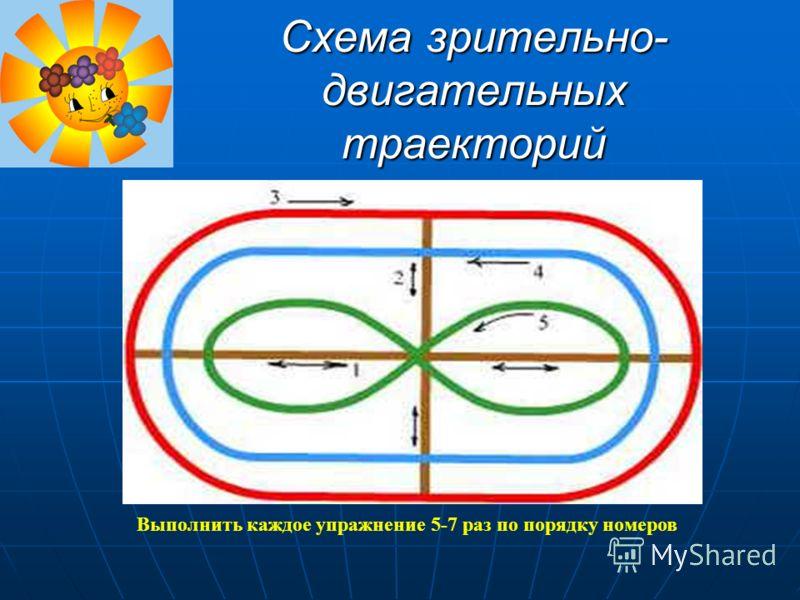 Схема зрительно- двигательных траекторий Выполнить каждое упражнение 5-7 раз по порядку номеров