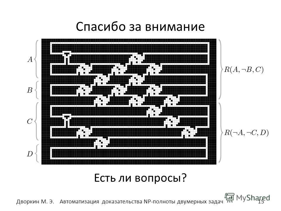 Спасибо за внимание Есть ли вопросы? 15Автоматизация доказательства NP-полноты двумерных задач Дворкин М. Э.
