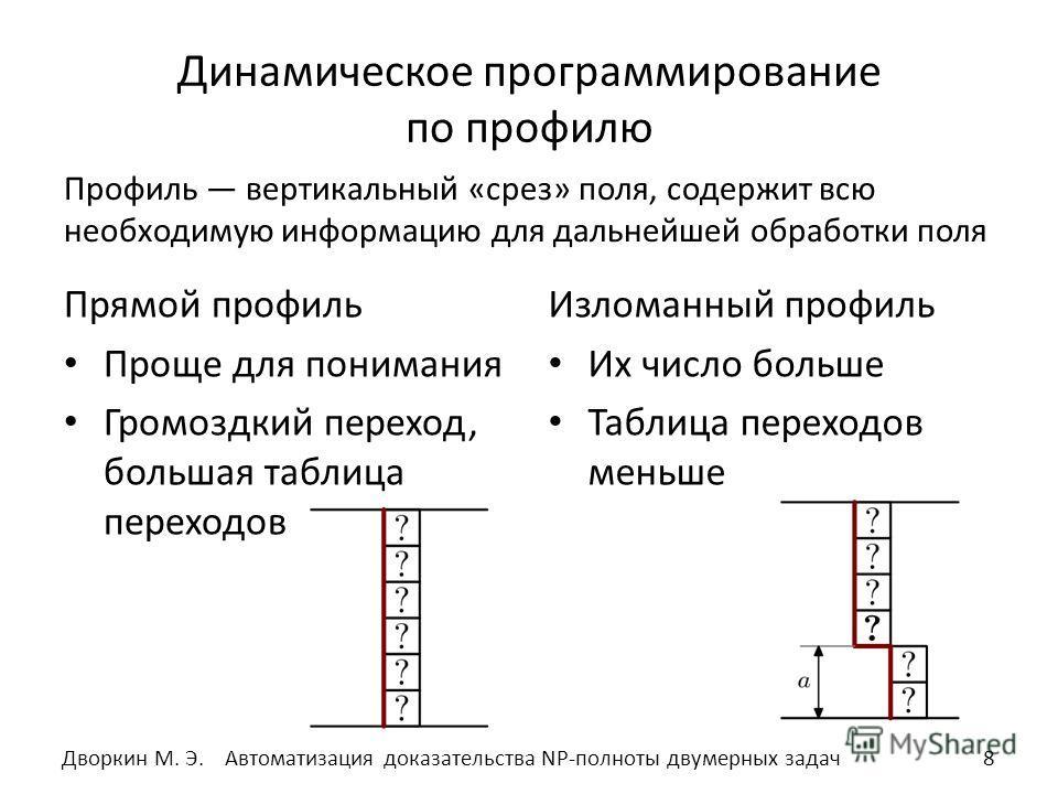 Динамическое программирование по профилю Профиль вертикальный «срез» поля, содержит всю необходимую информацию для дальнейшей обработки поля Прямой профиль Проще для понимания Громоздкий переход, большая таблица переходов Изломанный профиль Их число