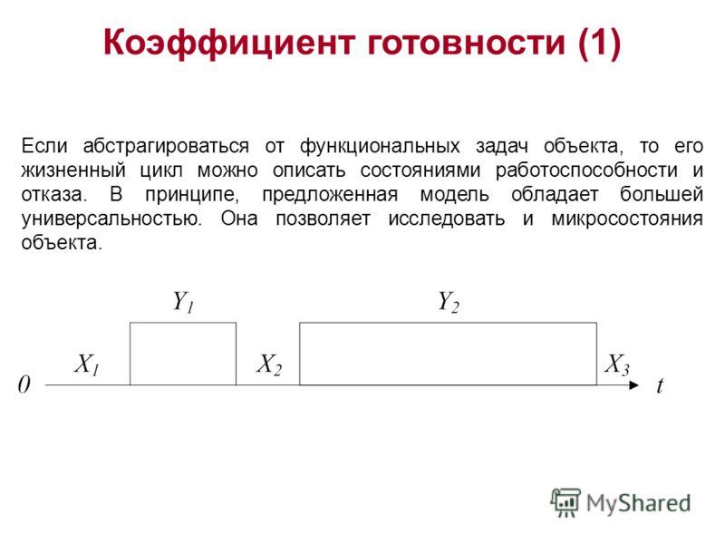 Коэффициент готовности (1) Если абстрагироваться от функциональных задач объекта, то его жизненный цикл можно описать состояниями работоспособности и отказа. В принципе, предложенная модель обладает большей универсальностью. Она позволяет исследовать