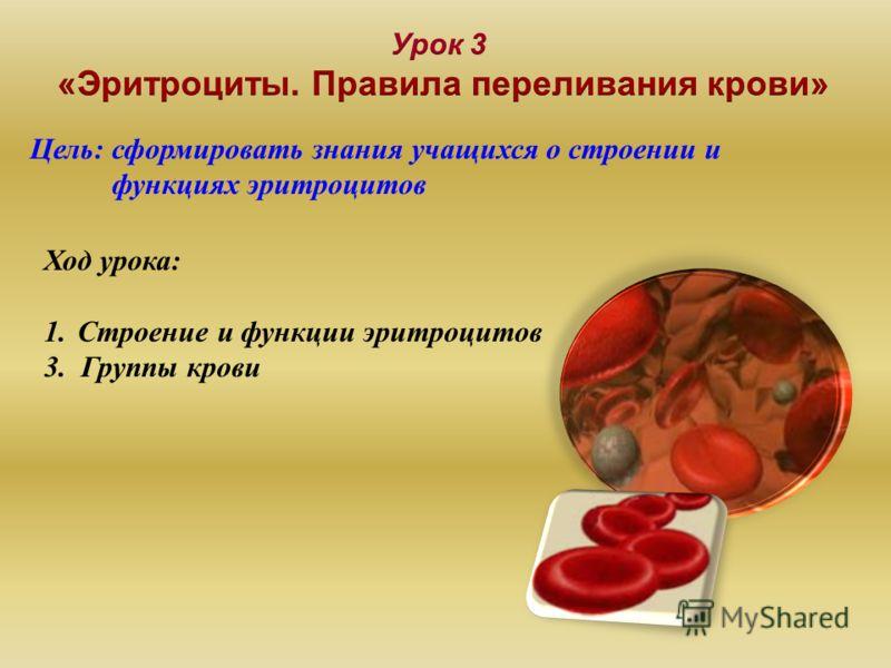 Цель: сформировать знания учащихся о строении и функциях эритроцитов Ход урока: 1.Строение и функции эритроцитов 3. Группы крови