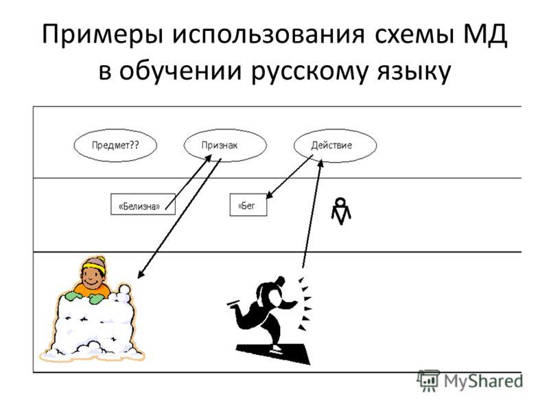 Примеры использования схемы МД в обучении русскому языку