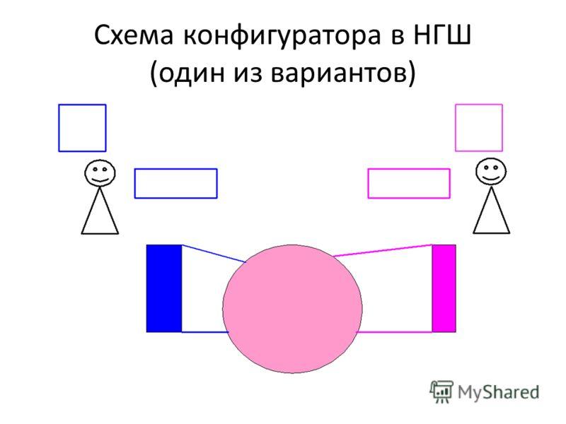 Схема конфигуратора в НГШ (один из вариантов)