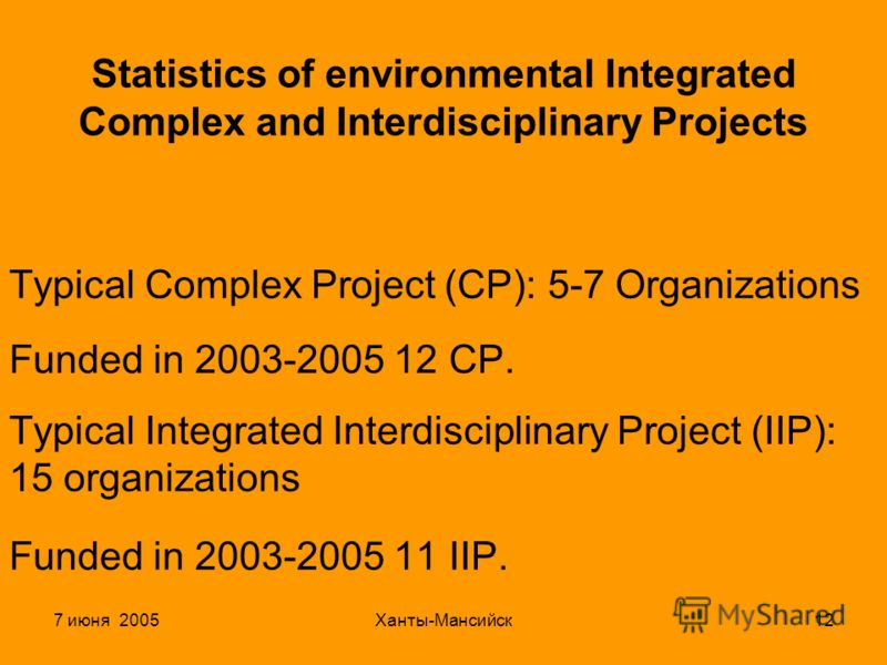 7 июня 2005Ханты-Мансийск12 Statistics of environmental Integrated Complex and Interdisciplinary Projects Typical Complex Project (CP): 5-7 Organizations Funded in 2003-2005 12 CP. Typical Integrated Interdisciplinary Project (IIP): 15 organizations