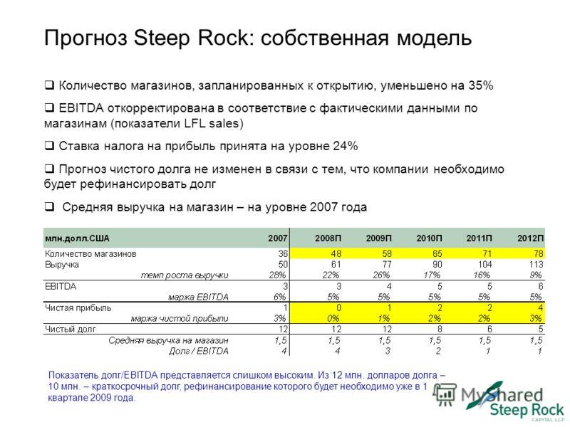 Прогноз Steep Rock: собственная модель Количество магазинов, запланированных к открытию, уменьшено на 35% EBITDA откорректирована в соответствие с фактическими данными по магазинам (показатели LFL sales) Ставка налога на прибыль принята на уровне 24%