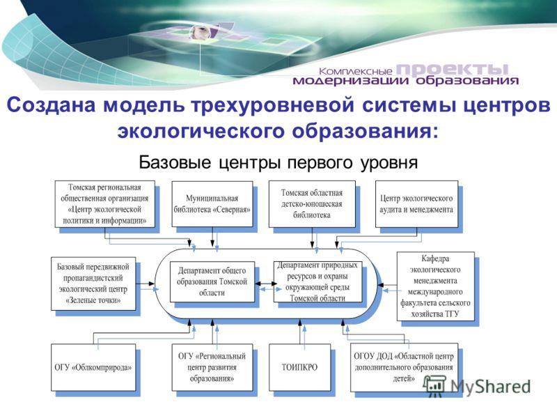 Создана модель трехуровневой системы центров экологического образования: Базовые центры первого уровня