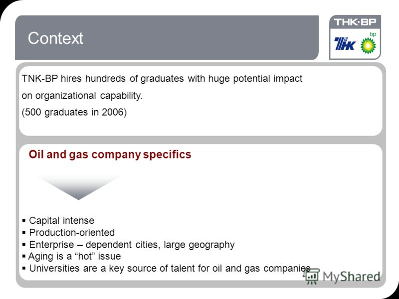 18.09.2012 7:194 Context TNK-BP hires hundreds of graduates with huge potential impact on organizational capability. (500 graduates in 2006) Capital intense Production-oriented Enterprise – dependent cities, large geography Aging is a hot issue Unive