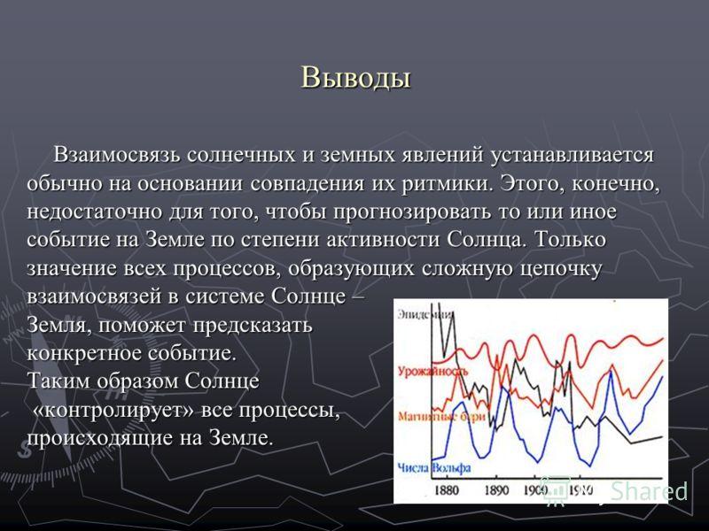 Выводы Взаимосвязь солнечных и земных явлений устанавливается обычно на основании совпадения их ритмики. Этого, конечно, недостаточно для того, чтобы прогнозировать то или иное событие на Земле по степени активности Солнца. Только значение всех проце