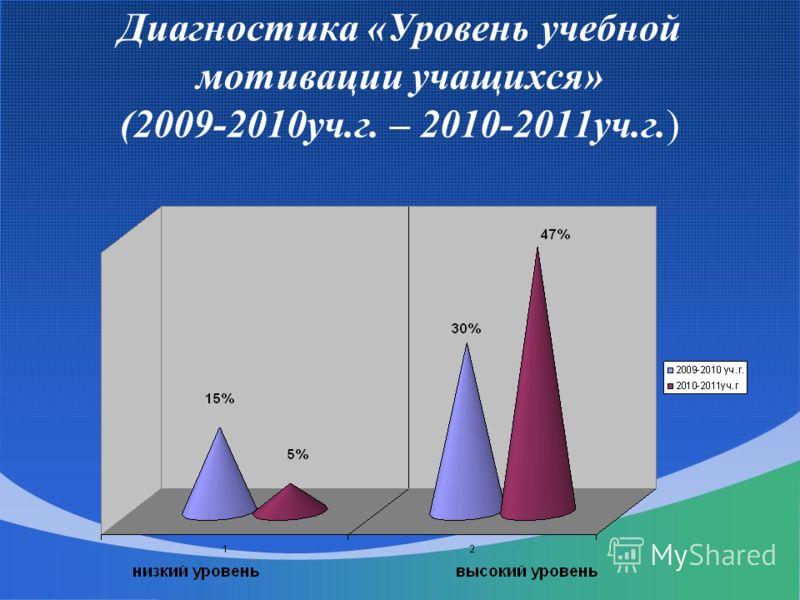Диагностика «Уровень учебной мотивации учащихся» (2009-2010уч.г. – 2010-2011уч.г.)