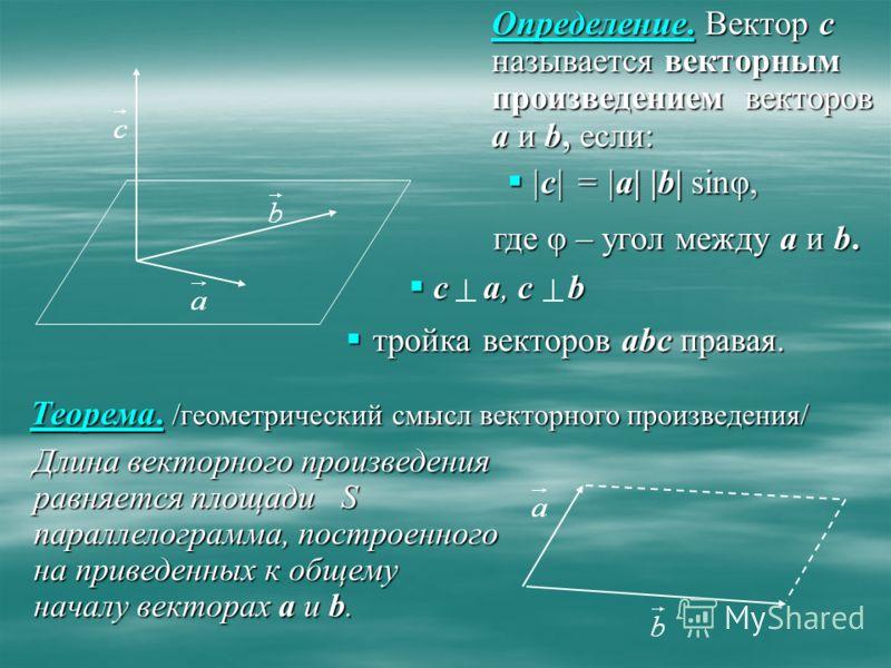 Определение. Вектор c называется векторным произведением векторов а и b, если: |c| = |a| |b| sinφ, |c| = |a| |b| sinφ, c a, c b c a, c b тройка векторов abc правая. тройка векторов abc правая. Теорема. /геометрический смысл векторного произведения/ Д