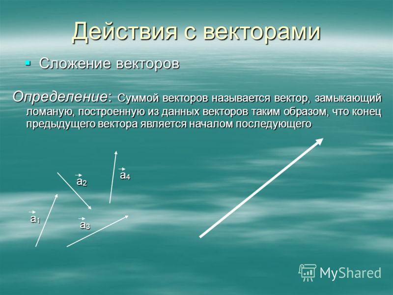 Действия с векторами Сложение векторов Сложение векторов Определение: Суммой векторов называется вектор, замыкающий ломаную, построенную из данных векторов таким образом, что конец предыдущего вектора является началом последующего а2а2а2а2 а3а3а3а3 а