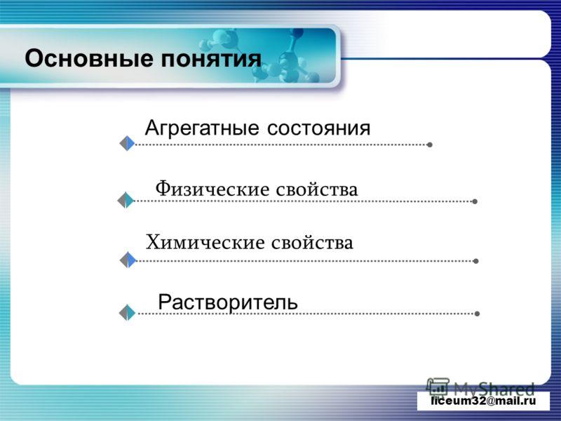 www.themegallery.com Основные понятия Агрегатные состояния Физические свойства Растворитель liceum32@mail.ru Химические свойства
