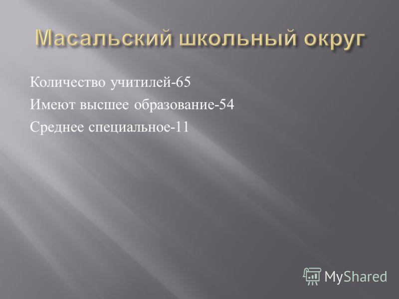 Количество учитилей -65 Имеют высшее образование -54 Среднее специальное -11