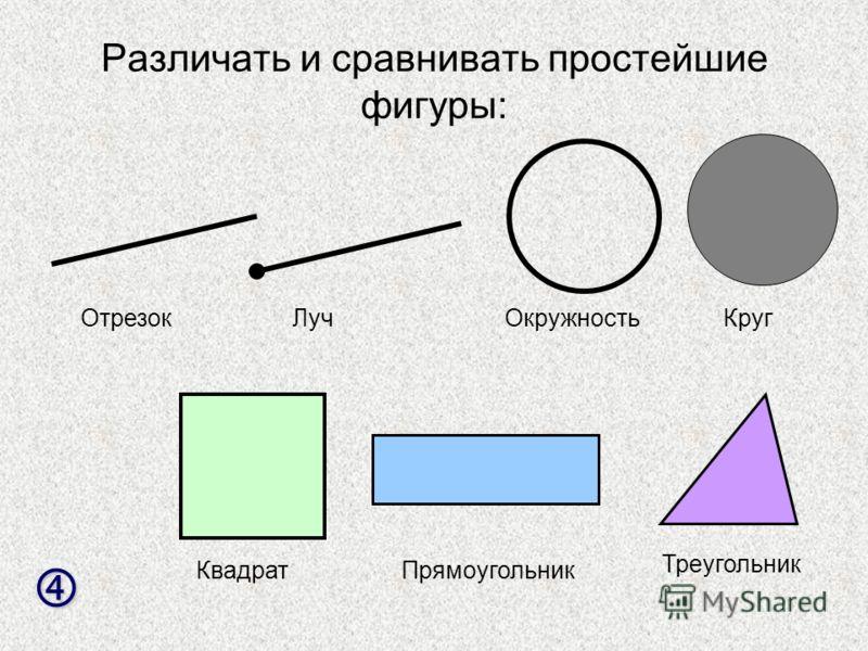Различать и сравнивать простейшие фигуры: ОтрезокЛучОкружностьКруг КвадратПрямоугольник Треугольник
