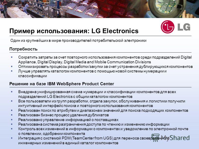 11 Пример использования: LG Electronics Один из крупнейших в мире производителей потребительской электроники Потребность Сократить затраты за счет повторного использования компонентов среди подразделений Digital Appliance, Digital Display, Digital Me
