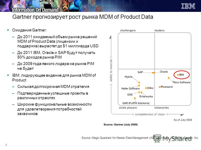 2 Ожидания Gartner: –До 2011 ожидаемый объем рынка решений MDM of Product Data (лицензии и поддержка) вырастет до $1 миллиарда USD –До 2011 IBM, Oracle и SAP будут получать 50% доходов рынка PIM –До 2009 года явного лидера на рынке PIM не будет IBM: