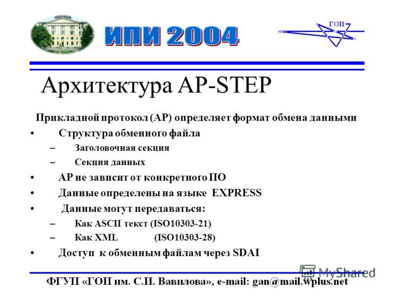 Архитектура AP-STEP Прикладной протокол (AP) определяет формат обмена данными Структура обменного файла – Заголовочная секция – Секция данных AP не зависит от конкретного ПО Данные определены на языке EXPRESS Данные могут передаваться: – Как ASCII те