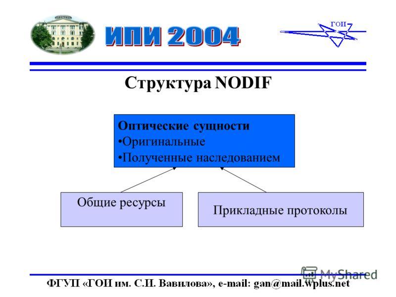 Структура NODIF Оптические сущности Оригинальные Полученные наследованием Общие ресурсы Прикладные протоколы