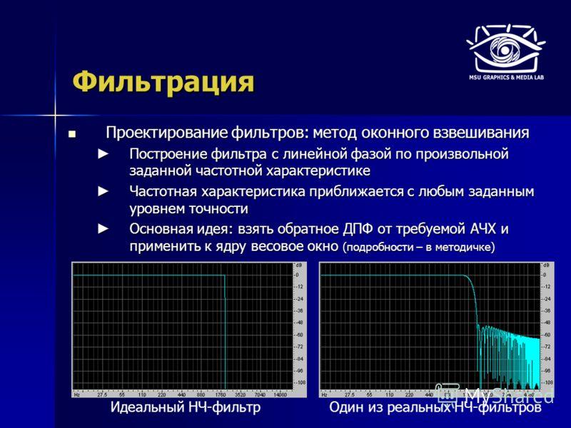 Фильтрация Проектирование фильтров: метод оконного взвешивания Проектирование фильтров: метод оконного взвешивания Построение фильтра с линейной фазой по произвольной заданной частотной характеристике Построение фильтра с линейной фазой по произвольн