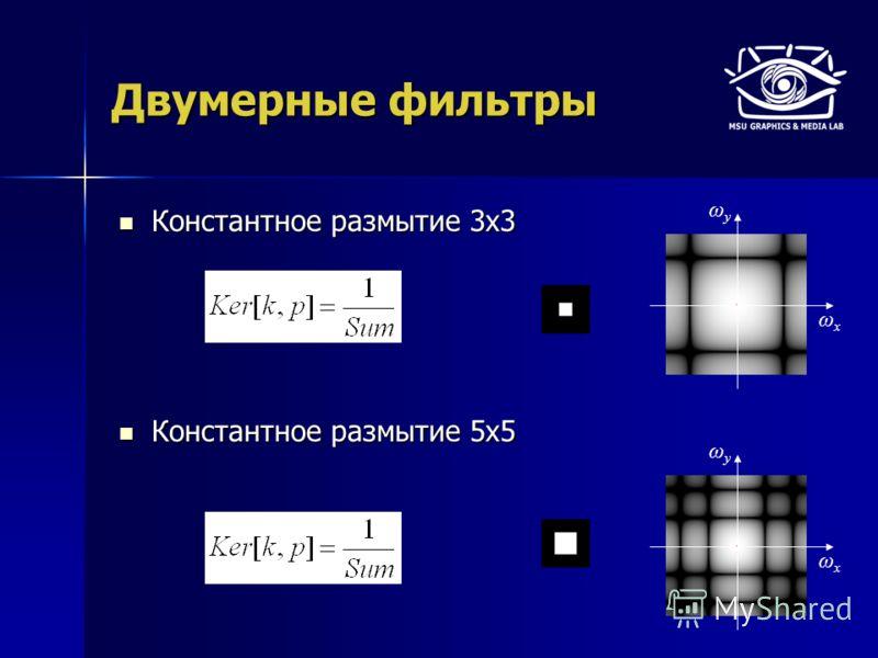 Константное размытие 3х3 Константное размытие 3х3 Константное размытие 5х5 Константное размытие 5х5 Двумерные фильтры ωyωy ωxωx ωyωy ωxωx