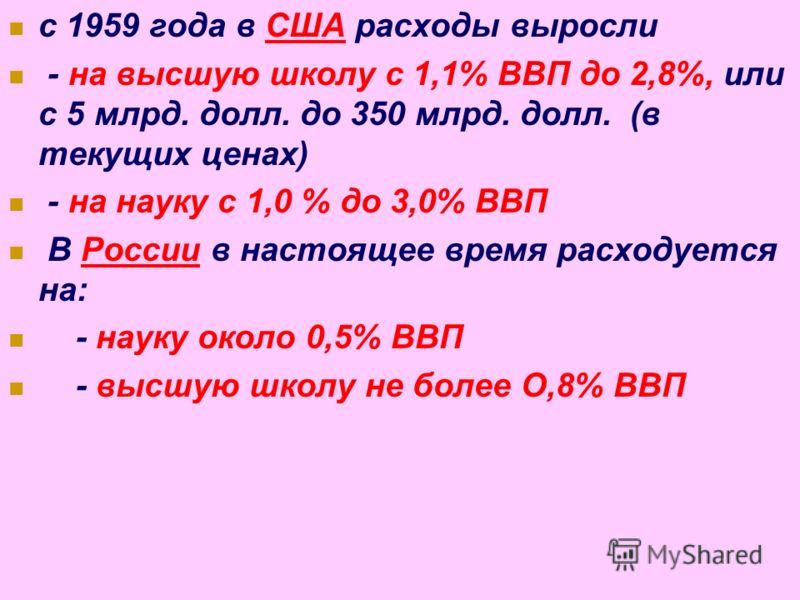 с 1959 года в США расходы выросли - на высшую школу с 1,1% ВВП до 2,8%, или с 5 млрд. долл. до 350 млрд. долл. (в текущих ценах) - на науку с 1,0 % до 3,0% ВВП В России в настоящее время расходуется на: - науку около 0,5% ВВП - высшую школу не более