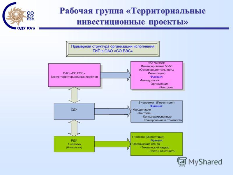 Рабочая группа «Территориальные инвестиционные проекты»