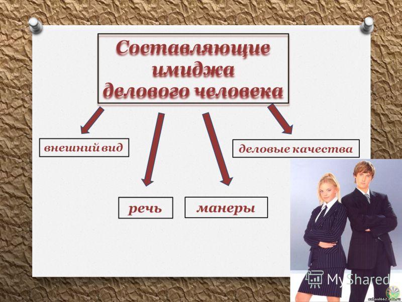Составляющие имиджа делового человека Составляющие имиджа делового человека внешний вид речь деловые качества манеры