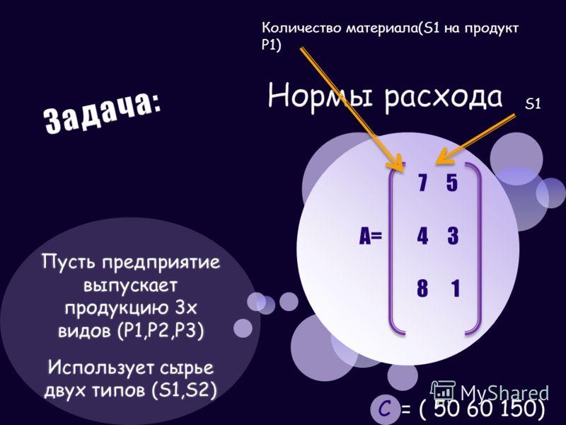 Пусть предприятие выпускает продукцию 3х видов (P1,P2,P3) Использует сырье двух типов (S1,S2) 7 5 А= 4 3 8 1 С = ( 50 60 150) Количество материала(S1 на продукт P1) S1