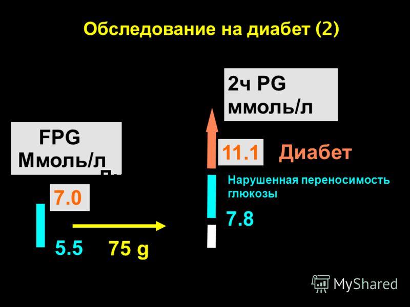75 g норма FPG Ммоль/л Нарушенная гликемия натощак 5.5 7.0 Диабет Обследование на диабет (2) Экспертный комитет по Диагностике и Классификации сахарного диабета 2008 Нарушенная переносимость глюкозы 7.8 Диабет 11.1 2ч PG ммоль/л