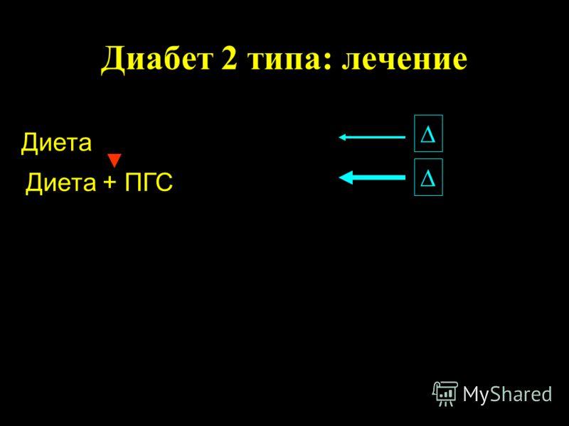 Type 2 diabetes Диета Диета + ПГС Диабет 2 типа: лечение