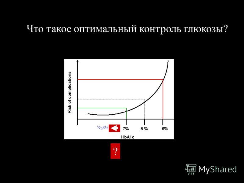 This image may be subject to copyright. Что такое оптимальный контроль глюкозы? N6% ?