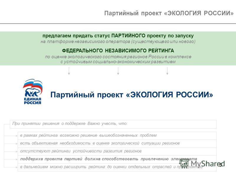 5 предлагаем придать статус ПАРТИЙНОГО проекту по запуску на платформе независимого оператора (существующего или нового) ФЕДЕРАЛЬНОГО НЕЗАВИСИМОГО РЕЙТИНГА по оценке экологического состояния регионов России в комплексе с устойчивым социально-экономич
