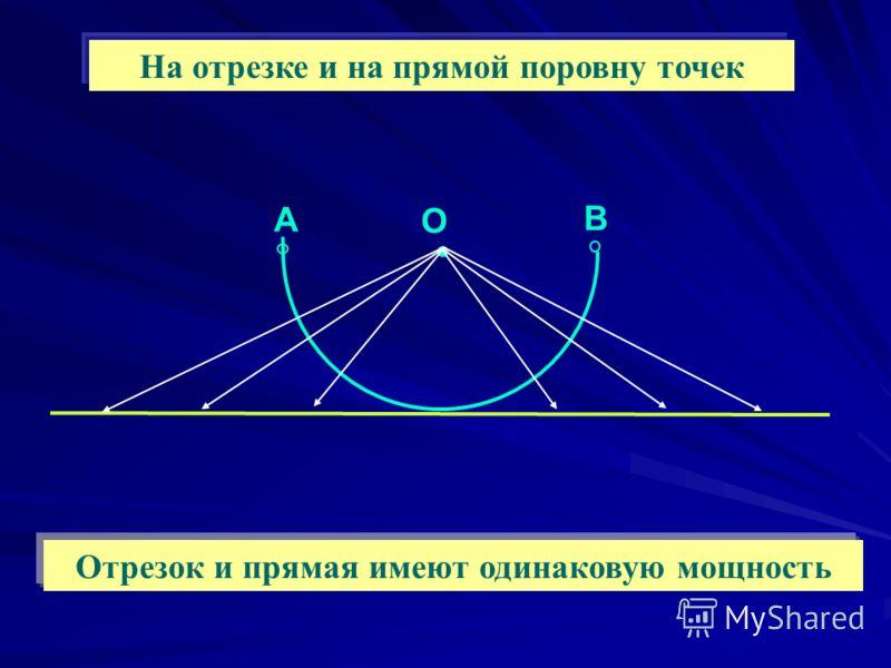 Отрезок и прямая имеют одинаковую мощность На отрезке и на прямой поровну точек А В О