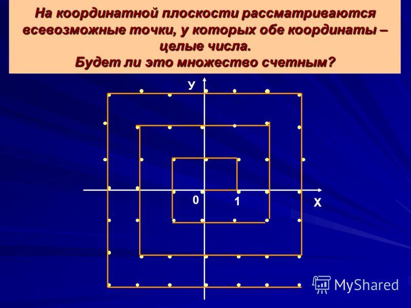 На координатной плоскости рассматриваются всевозможные точки, у которых обе координаты – целые числа. Будет ли это множество счетным? Х У 0 1