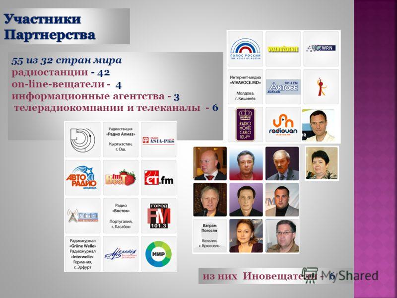 55 из 32 стран мира радиостанции - 42 on-line-вещатели - 4 информационные агентства - 3 телерадиокомпании и телеканалы - 6 из них Иновещатели - 6