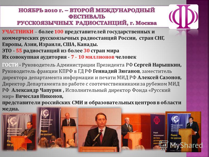 УЧАСТНИКИ – более 100 представителей государственных и коммерческих русскоязычных радиостанций России, стран СНГ, Европы, Азии, Израиля, США, Канады. ЭТО - 55 радиостанций из более 30 стран мира Их совокупная аудитория - 7 - 10 миллионов человек
