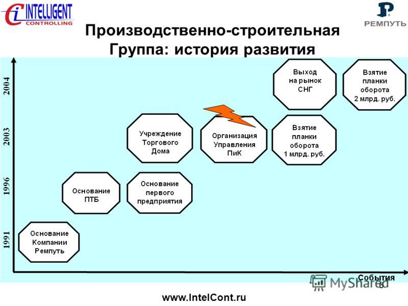 www.IntelCont.ru 6 Производственно-строительная Группа: история развития