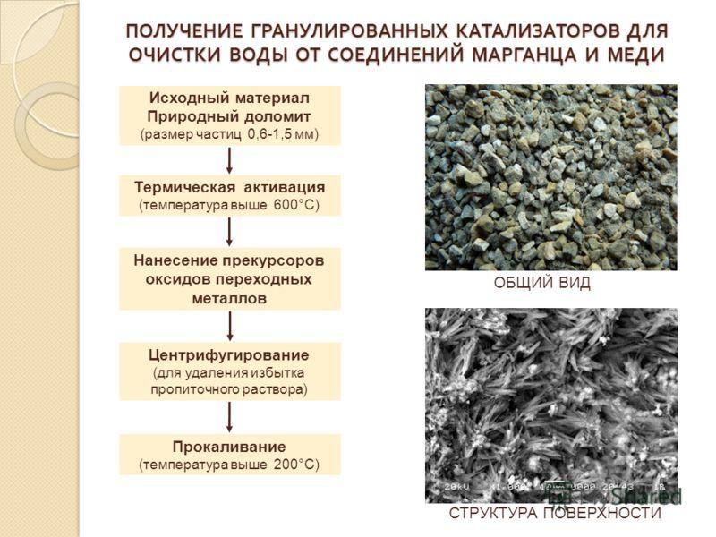 ПОЛУЧЕНИЕ ГРАНУЛИРОВАННЫХ КАТАЛИЗАТОРОВ ДЛЯ ОЧИСТКИ ВОДЫ ОТ СОЕДИНЕНИЙ МАРГАНЦА И МЕДИ ОБЩИЙ ВИД СТРУКТУРА ПОВЕРХНОСТИ Исходный материал Природный доломит (размер частиц 0,6-1,5 мм) Термическая активация (температура выше 600°C) Нанесение прекурсоров