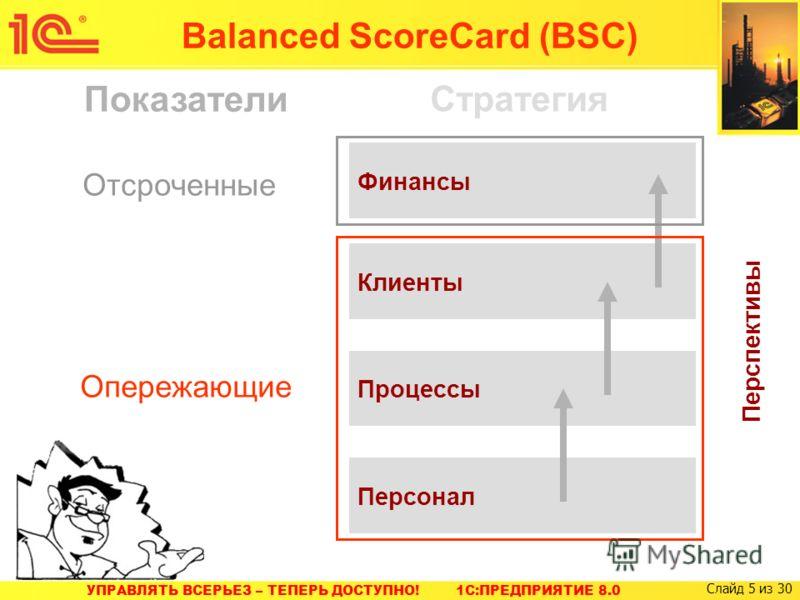 УПРАВЛЯТЬ ВСЕРЬЕЗ – ТЕПЕРЬ ДОСТУПНО! 1C:ПРЕДПРИЯТИЕ 8.0 Слайд 5 из 30 Клиенты Процессы Персонал Финансы Перспективы Balanced ScoreCard (BSC) Стратегия Отсроченные Опережающие Показатели