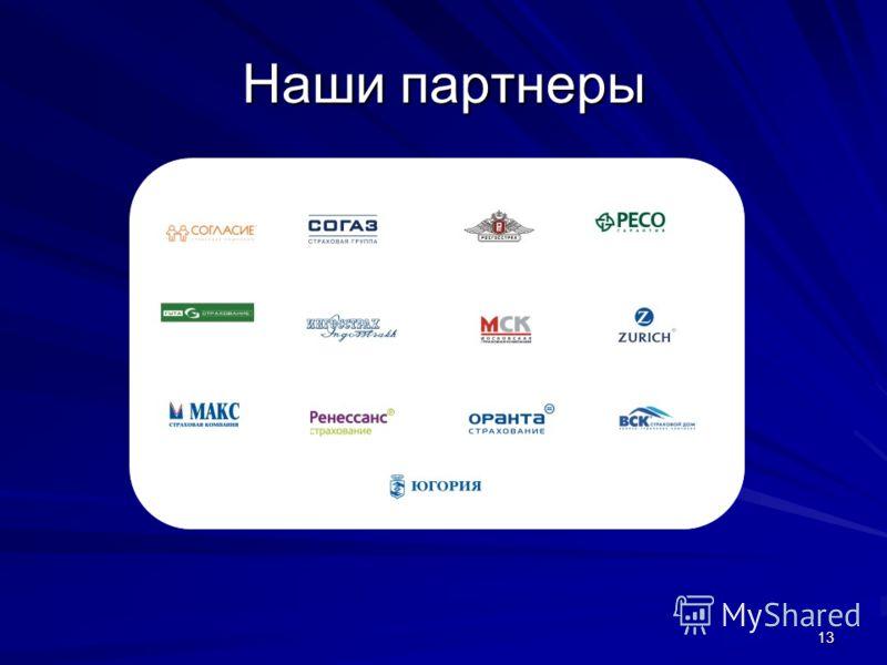 13 Наши партнеры