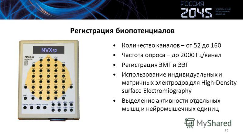 Регистрация биопотенциалов Количество каналов – от 52 до 160 Частота опроса – до 2000 Гц/канал Регистрация ЭМГ и ЭЭГ Использование индивидуальных и матричных электродов для High-Density surface Electromiography Выделение активности отдельных мышц и н