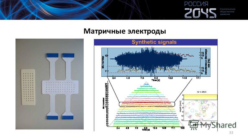 Матричные электроды 33