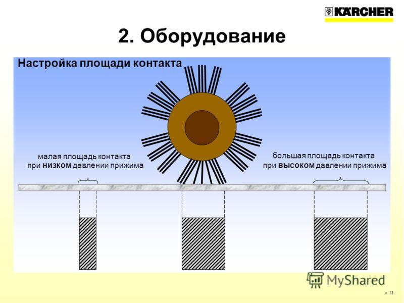 с. 13 малая площадь контакта при низком давлении прижима большая площадь контакта при высоком давлении прижима Настройка площади контакта 2. Оборудование