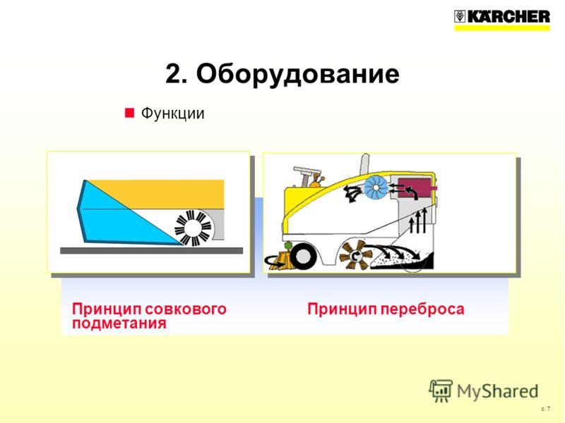 с. 7 Принцип совкового Принцип переброса подметания Функции 2. Оборудование