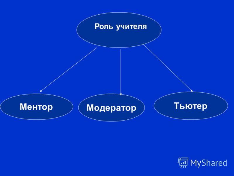 Тьютер Модератор Ментор Роль учителя