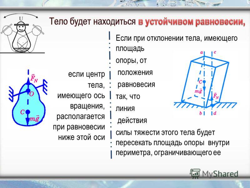 если центр тела, имеющего ось вращения, располагается при равновесии ниже этой оси Если при отклонении тела, имеющего площадь опоры, от положения равновесия так, что линия действия силы тяжести этого тела будет пересекать площадь опоры внутри перимет