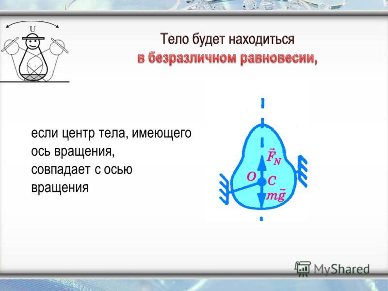если центр тела, имеющего ось вращения, совпадает с осью вращения
