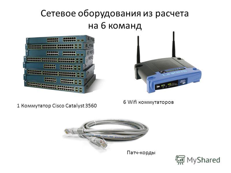 1 Коммутатор Cisco Catalyst 3560 Сетевое оборудования из расчета на 6 команд 6 Wifi коммутаторов Патч-корды